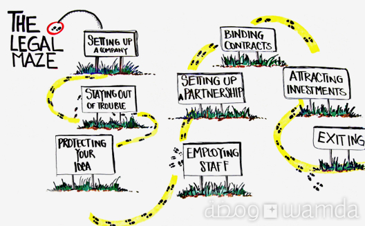 Navigating the Legal Maze [Pic of the Week]