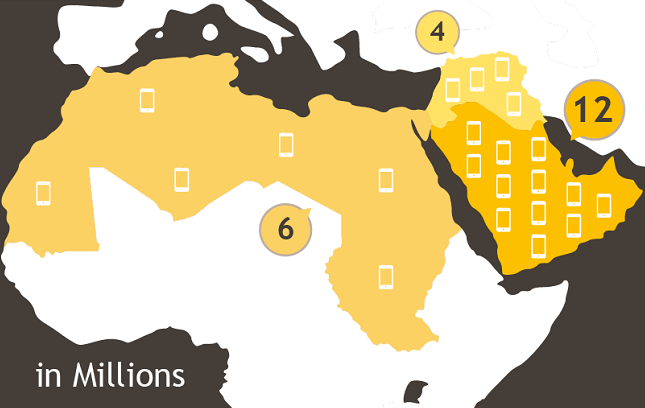 Which OS Dominates the Arab Mobile Market? [Infographic]
