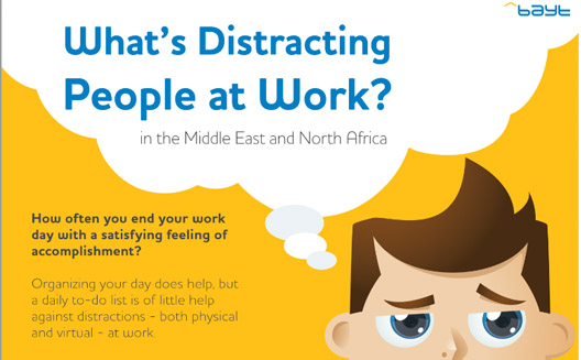 What's distracting the Middle East's workers? [Infographic]