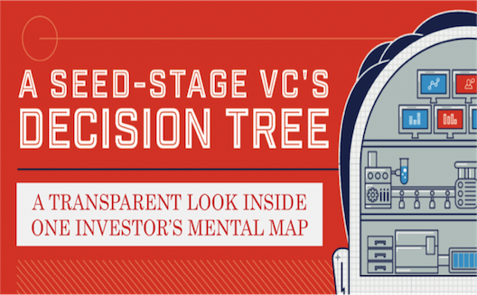 How a seed VC makes investment decisions [Infographic]