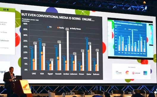 5 predictions about the future of digital, from Arabnet Dubai