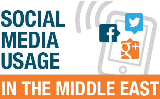 Social media usage in the Middle East [Infographic]