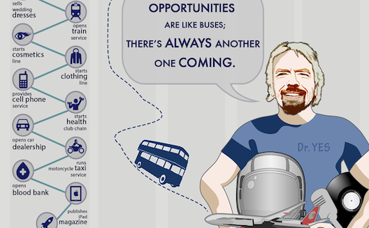 Why does Richard Branson think business opportunities are like buses? [Infographic]