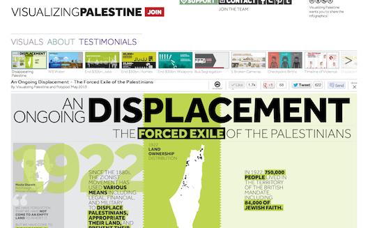 مبادرة فلسطينية تتطرق إلى المشاكل الاجتماعية من خلال الرسومات والصور