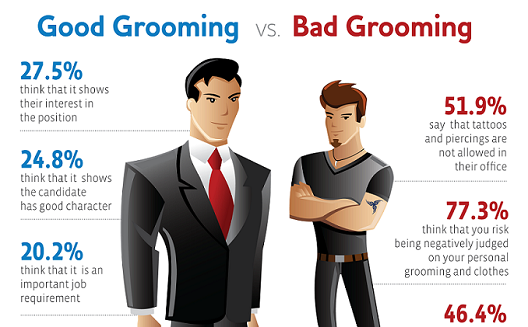 Does Appearance Affect Your Chance at Success in the Workplace? [Infographic]