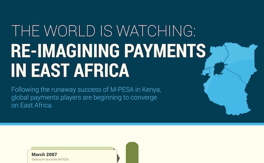 PayPal brings new mobile payment option to rapidly developing East Africa