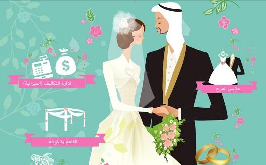 هل يصبح الزواج أسهل في السعودية؟
