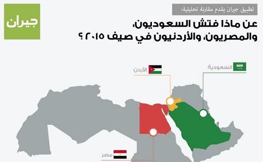 عمّ فتّش السعوديون والمصريون والأردنيون في صيف 2015؟