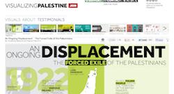 Visualizing Palestine unites activism and entrepreneurship