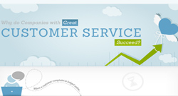 Why startups should focus on strong customer service [Infographic]