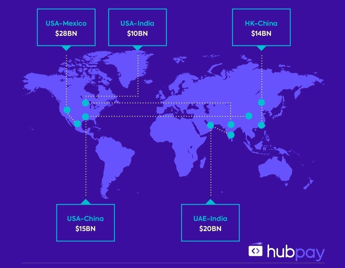 Hubpay raises seed investment