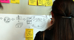 The importance of workshops for UX design