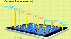8 Infographics Illustrating Facebook Benchmarks In The Arab World