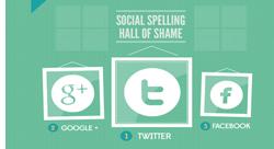أخطاء التهجئة على مواقع الشبكات الاجتماعية: من يرتكبها؟ [إنفوجرافيك]