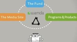 How Wamda Enables MENA Entrepreneurship in the Words of The Mini Entrepreneur [Wamda TV]