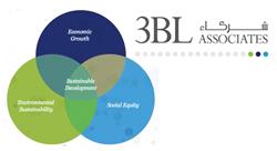 بناء ثقافة التنمية المستدامة في البحرين
