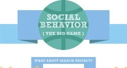 كيف يتصرّف مستخدمو الإنترنت على الشبكات الاجتماعية [إنفوجرافيك]
