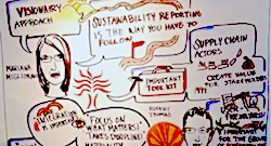 4 reasons why sustainability should matter to your startup