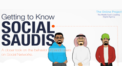 How do Saudis use social media? [Infographic]