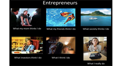 So What Are Entrepreneurs and What Do They Do?