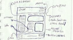 الأشكال التخطيطية وشروحاتها