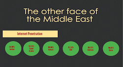 Why is the Arab region attractive for expats? [Infographic]