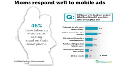 Moms love mobile ads more than you do [Report]