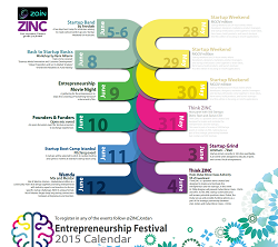 ZINC Entrepreneurship Festival in full swing