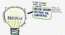 Provide Structure and Freedom for Innovation [Pic of the Week]