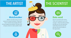 8 essential skills for growing your team [Infographic]