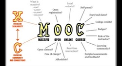 What are MOOCs, and how can you benefit from them?
